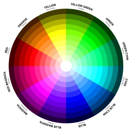 How Paint Colours Can Affect Your Mood Northland Painters